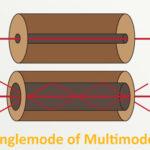 Het verschil tussen glasvezel single- of multimode?